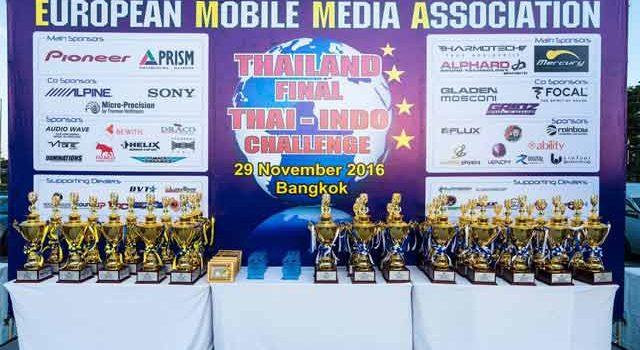 EMMA Thailand Indonesia Challenge