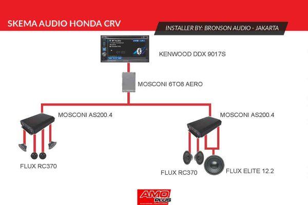 CRV-BronsonAudio-Skema