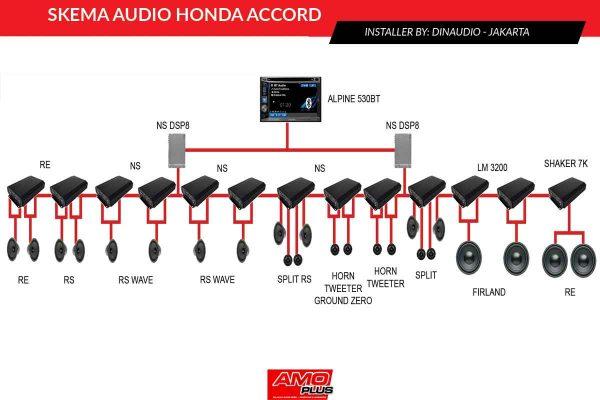 Accord-DinAudio-Skema