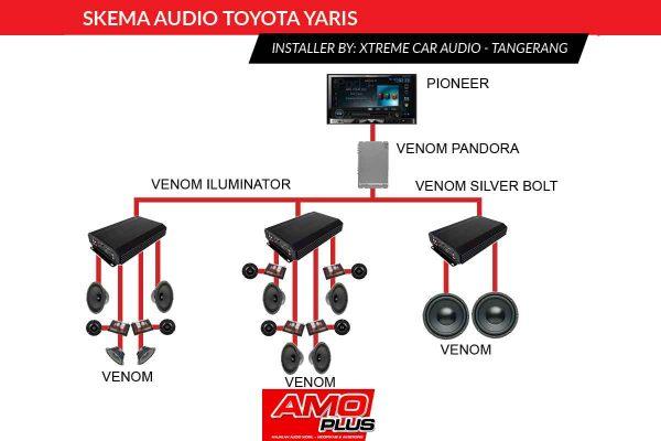 TOYOTA-YARIS-XTREME-CAR-AUDIO-TANGERANG-SKEMA