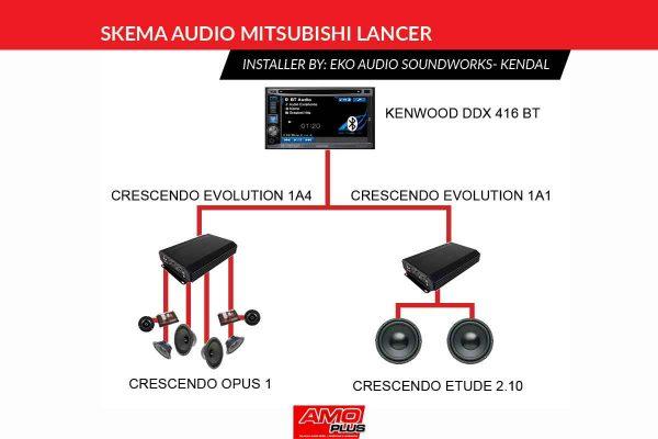 EkoAudio-Mitsubishi-Skema
