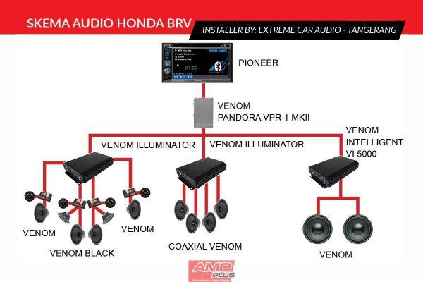 Extreme-Car-Audio-BRV-SKEMA